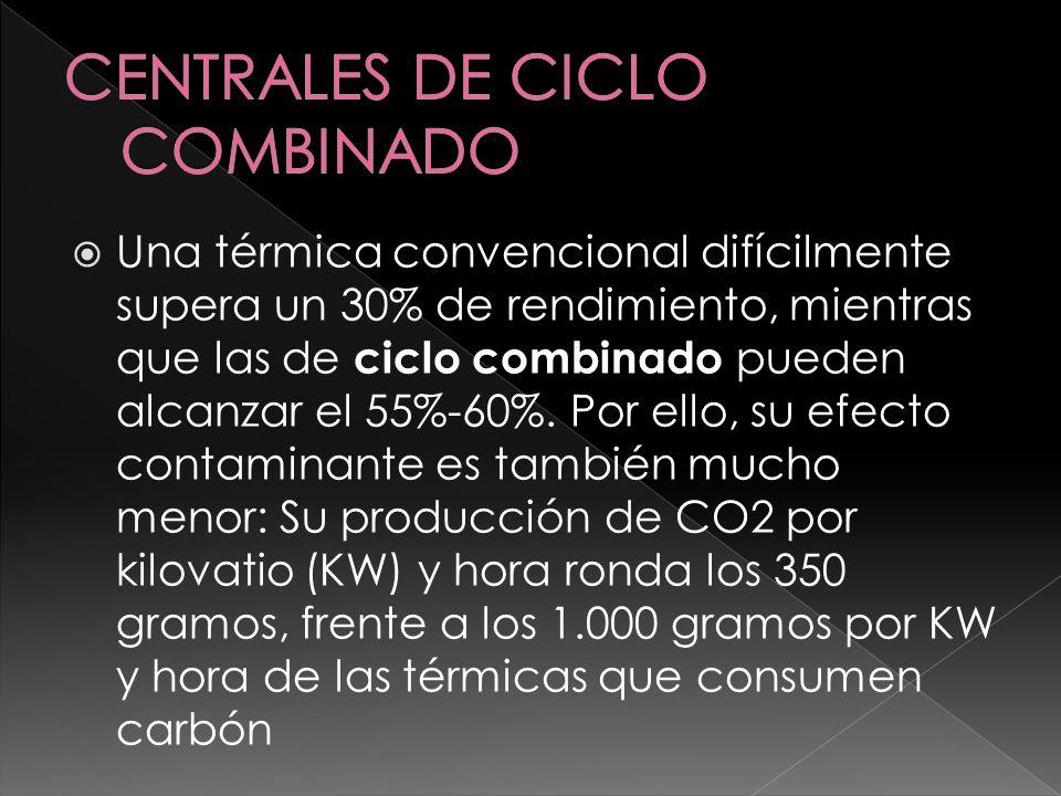 Una térmica convencional difícilmente supera un 30% de rendimiento, mientras que las de ciclo combinado pueden alcanzar el 55%-60%. Por ello, su efect