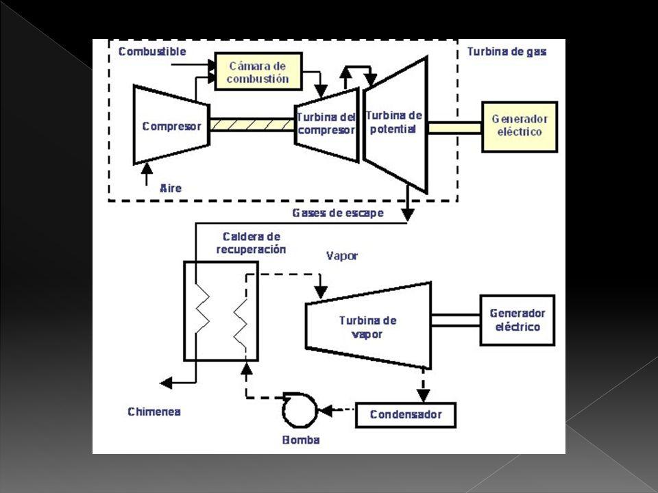 Es un gas combustible, cuya combustión produce agua y mucha energía.