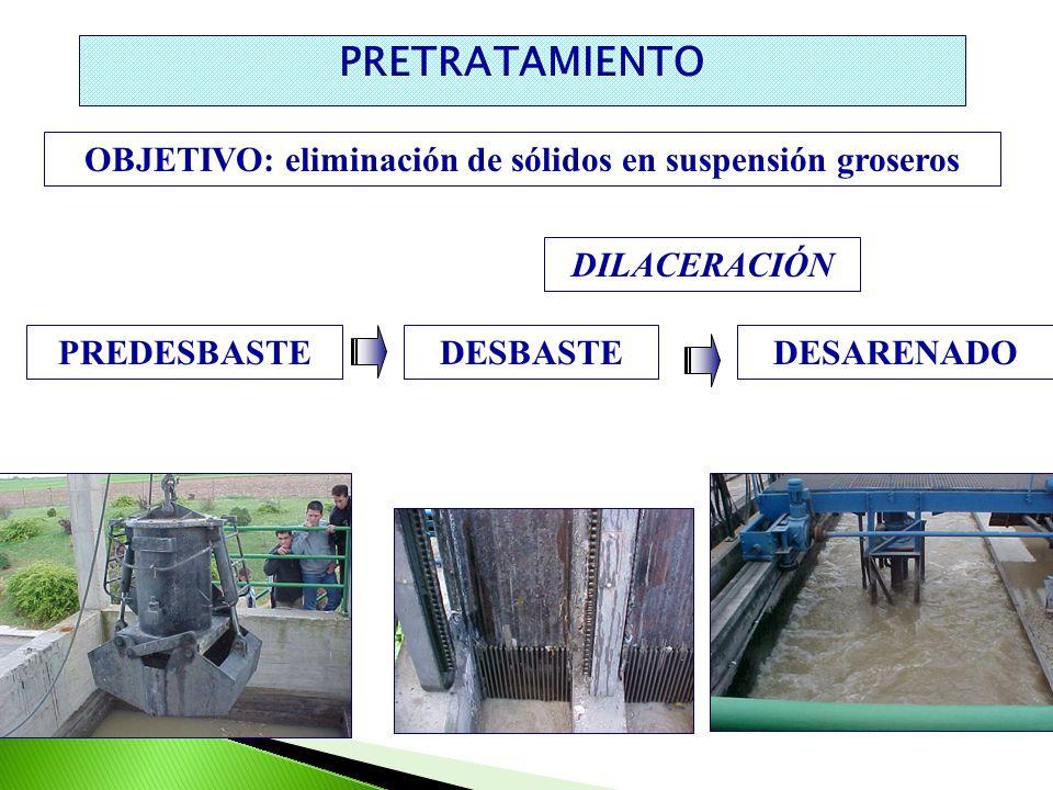 PRETRATAMIENTO PREDESBASTEDESBASTEDESARENADO OBJETIVO: eliminación de sólidos en suspensión groseros DILACERACIÓN