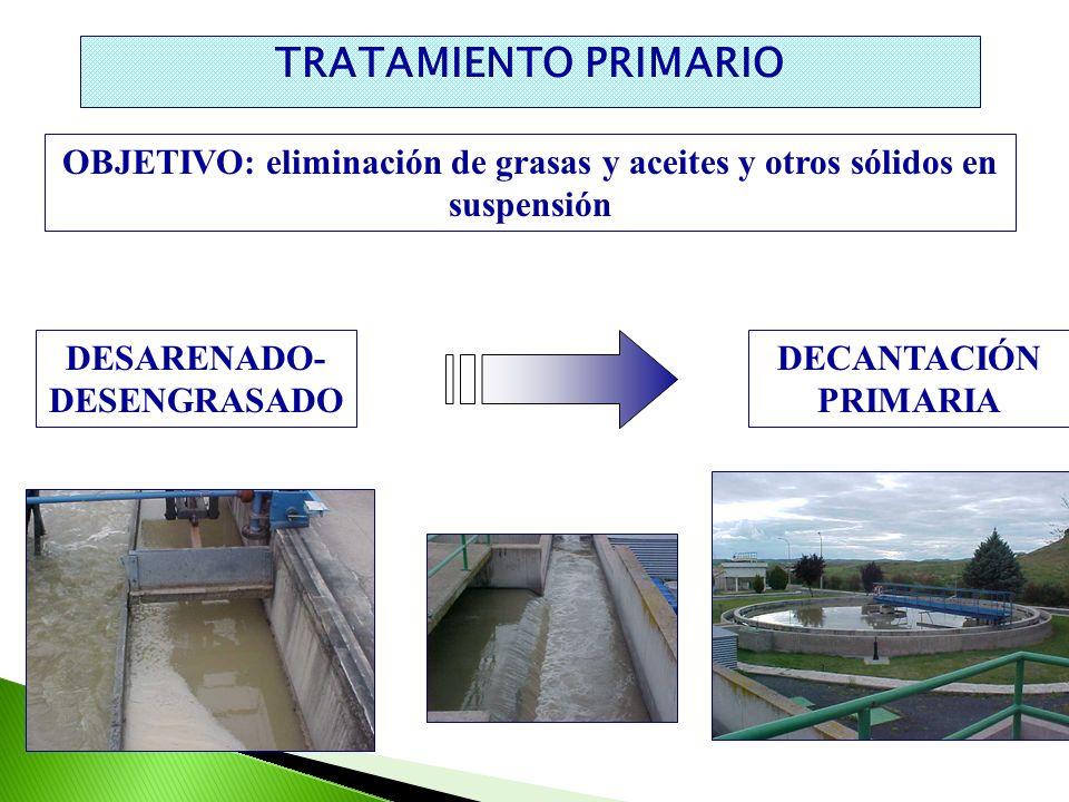 TRATAMIENTO PRIMARIO DESARENADO- DESENGRASADO DECANTACIÓN PRIMARIA OBJETIVO: eliminación de grasas y aceites y otros sólidos en suspensión