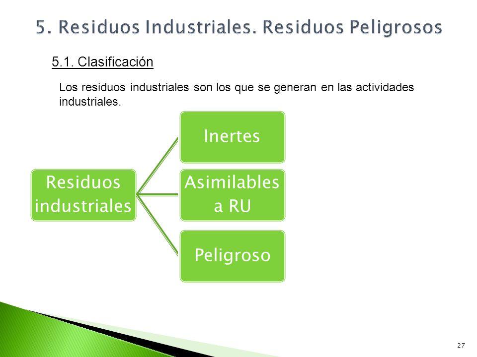Residuos industriales Inertes Asimilables a RU Peligroso 27 5.1. Clasificación Los residuos industriales son los que se generan en las actividades ind