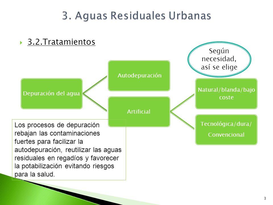 3.2.Tratamientos 3 Depuración del agua AutodepuraciónArtificial Natural/blanda/bajo coste Tecnológica/dura/ Convencional Según necesidad, así se elige