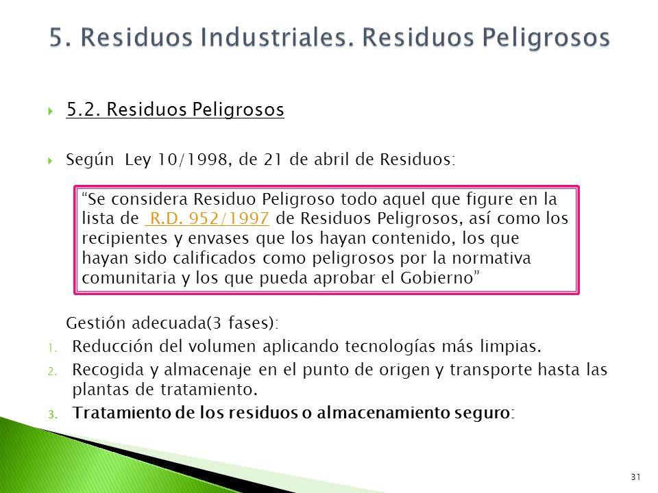 5.2. Residuos Peligrosos Según Ley 10/1998, de 21 de abril de Residuos: Gestión adecuada(3 fases): 1. Reducción del volumen aplicando tecnologías más