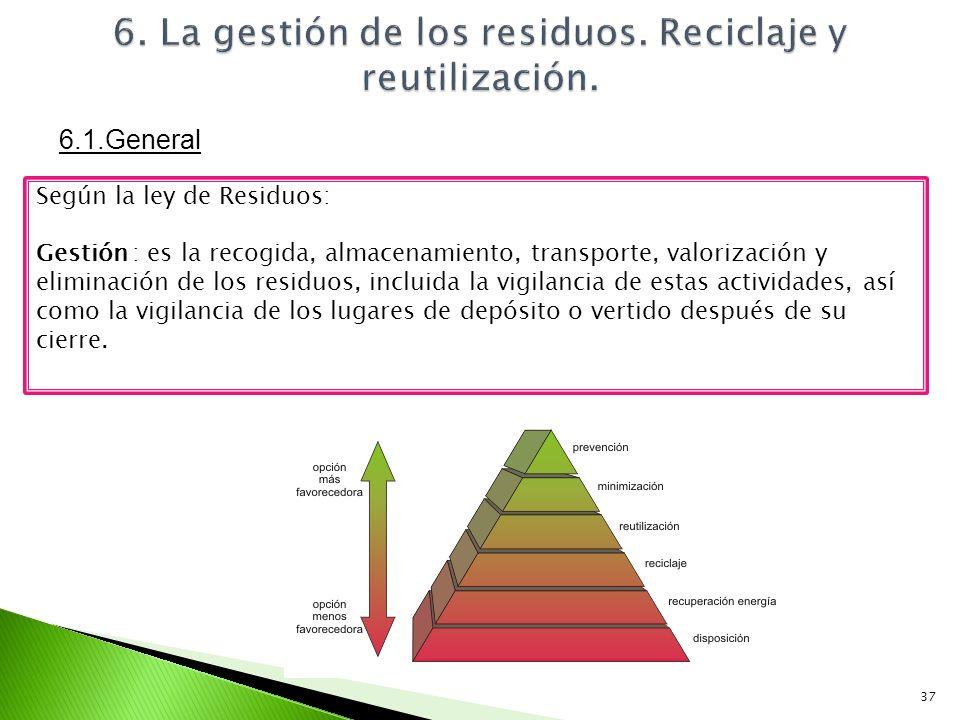 37 Según la ley de Residuos: Gestión : es la recogida, almacenamiento, transporte, valorización y eliminación de los residuos, incluida la vigilancia