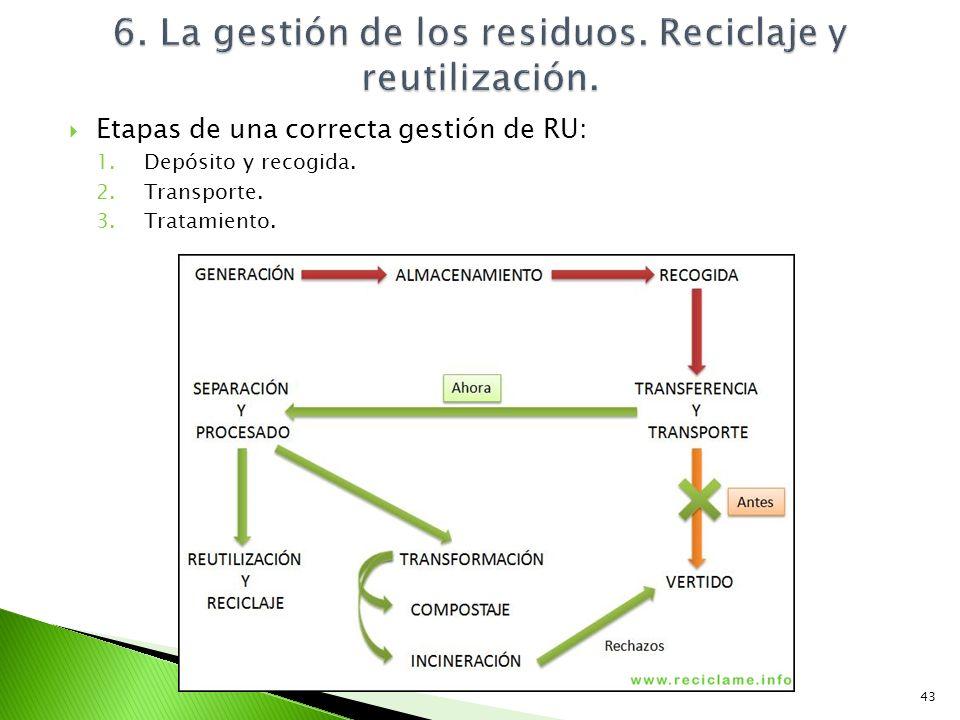 Etapas de una correcta gestión de RU: 1.Depósito y recogida. 2.Transporte. 3.Tratamiento. 43