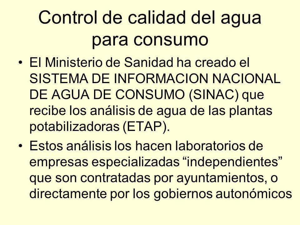 6. Detección y prevención de la contaminación hídrica. En España, el ministerio de Medio Ambiente gestiona los datos de la RED INTEGRADA DE CALIDAD DE