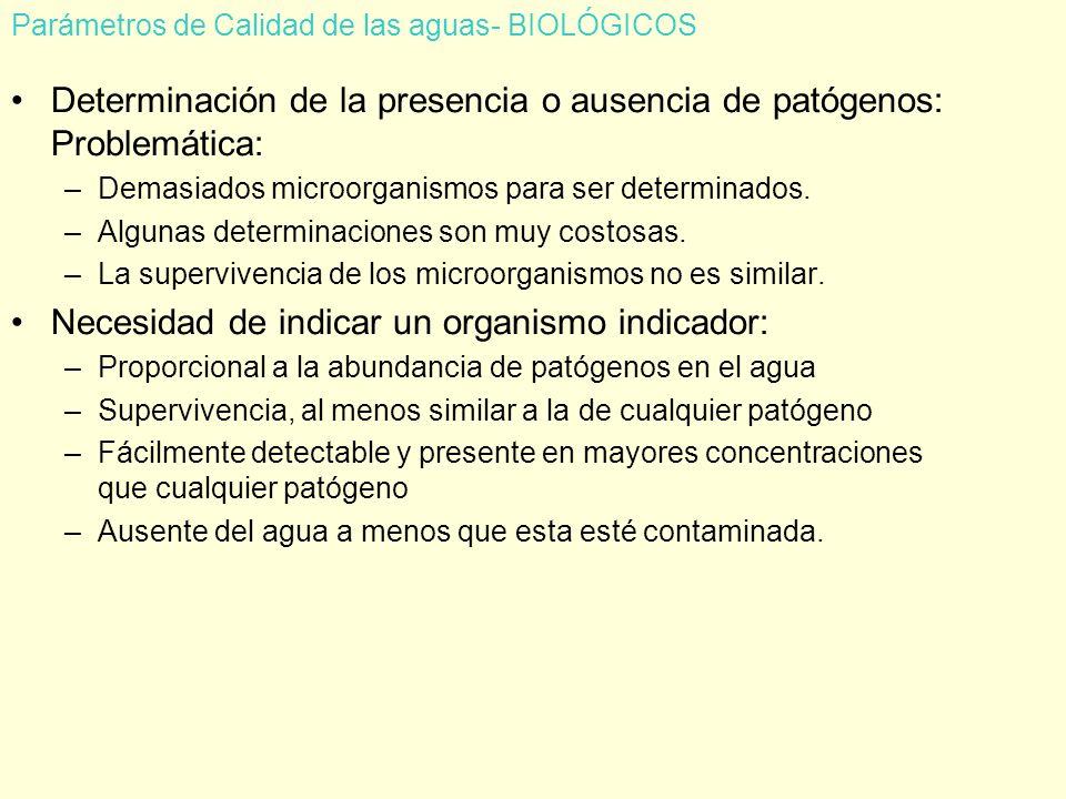 Determinación de la presencia o ausencia de patógenos: Problemática: –Demasiados microorganismos para ser determinados.