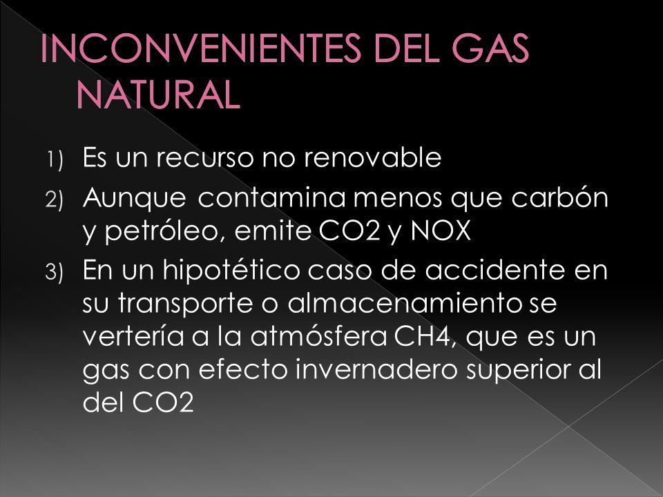 1) Es un recurso no renovable 2) Aunque contamina menos que carbón y petróleo, emite CO2 y NOX 3) En un hipotético caso de accidente en su transporte