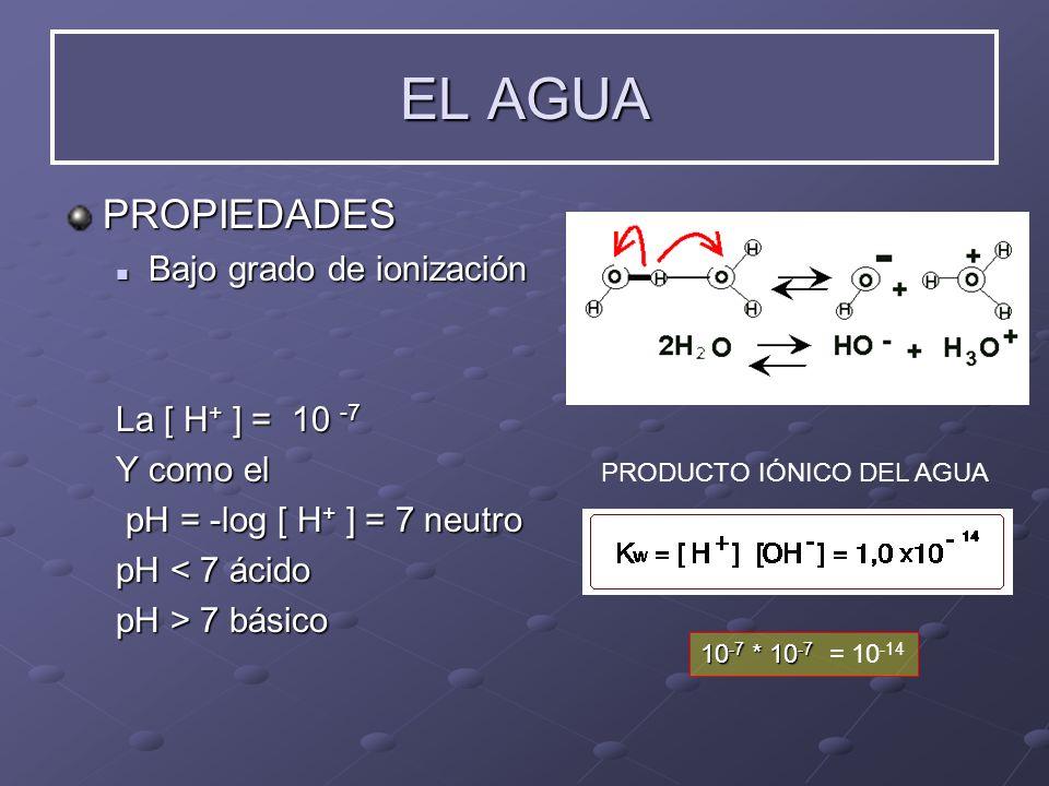 EL AGUA PROPIEDADES Bajo Bajo grado de ionización La [ H+ H+ H+ H+ ] = 10 -7 Y como el pH = -log [ H+ H+ H+ H+ ] = 7 neutro pH < 7 ácido pH > 7 básico