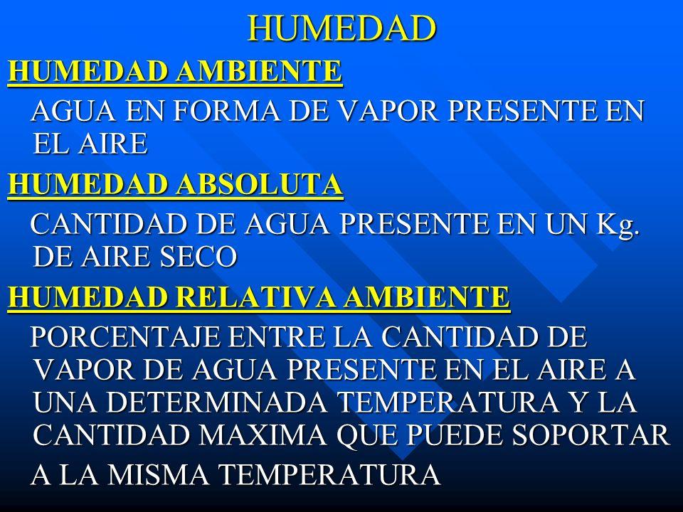 HUMEDAD HUMEDAD AMBIENTE AGUA EN FORMA DE VAPOR PRESENTE EN EL AIRE AGUA EN FORMA DE VAPOR PRESENTE EN EL AIRE HUMEDAD ABSOLUTA CANTIDAD DE AGUA PRESE