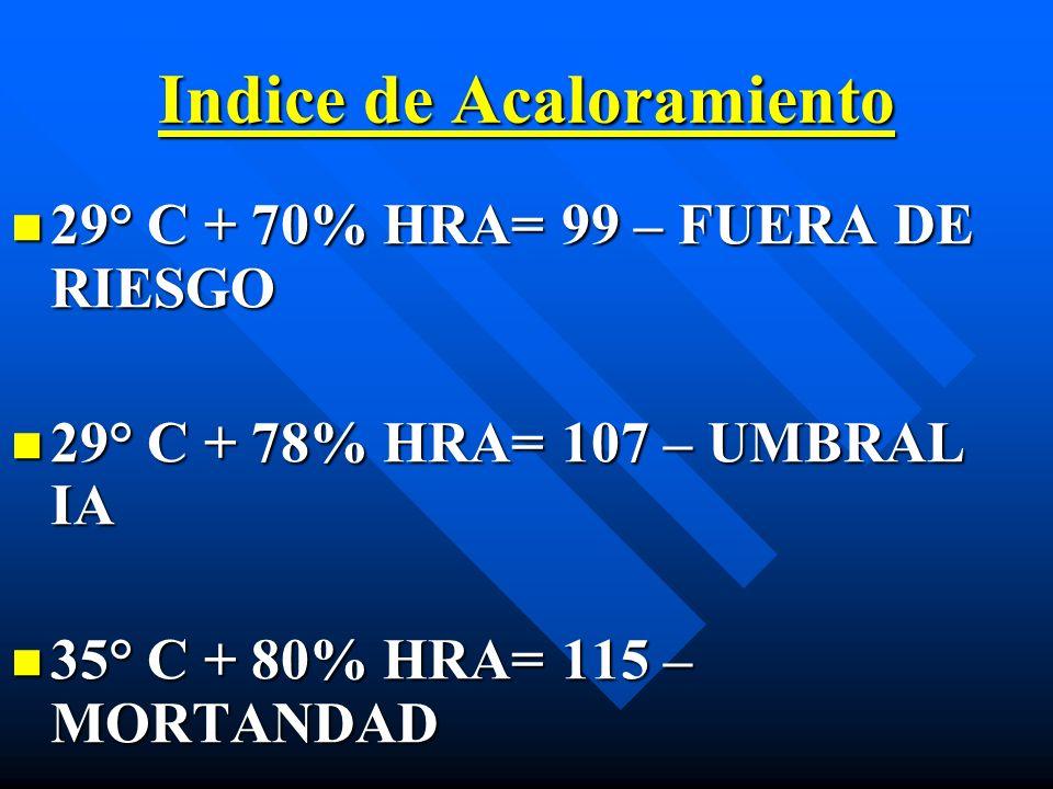 Indice de Acaloramiento 29° C + 70% HRA= 99 – FUERA DE RIESGO 29° C + 70% HRA= 99 – FUERA DE RIESGO 29° C + 78% HRA= 107 – UMBRAL IA 29° C + 78% HRA=