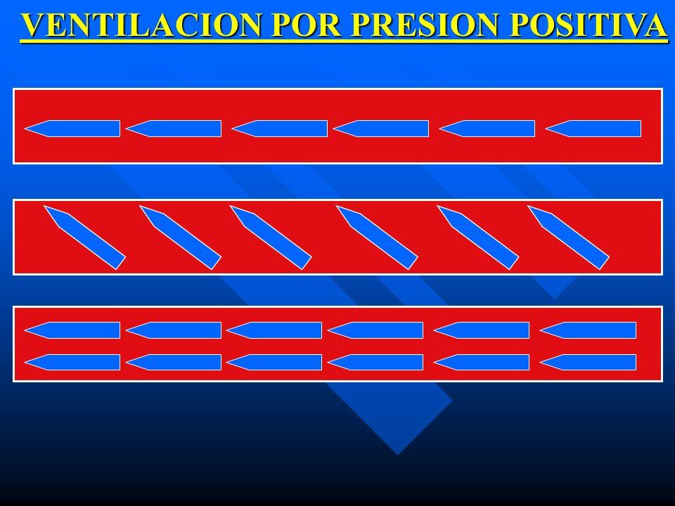 VENTILACION POR PRESION POSITIVA