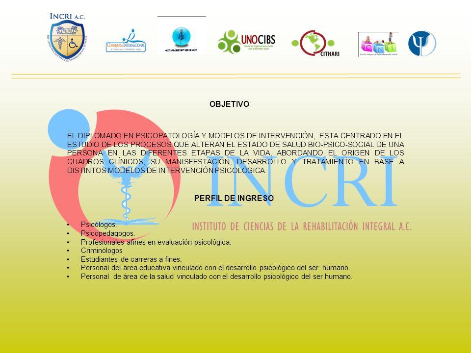 DURACIÓN IX MÓDULOS FECHAS DEL 15 DE JUNIO DEL 2012 AL 15 DE MARZO DE 2013.