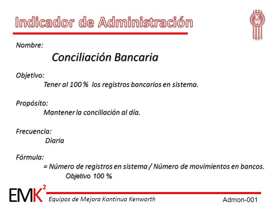 Equipos de Mejora Kontinua Kenworth Nombre: Conciliación Bancaria Conciliación Bancaria Objetivo: Tener al 100 % los registros bancarios en sistema. P