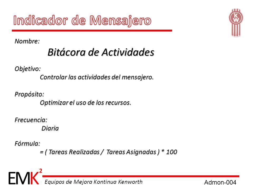 Equipos de Mejora Kontinua Kenworth Nombre: Bitácora de Actividades Bitácora de Actividades Objetivo: Controlar las actividades del mensajero. Propósi
