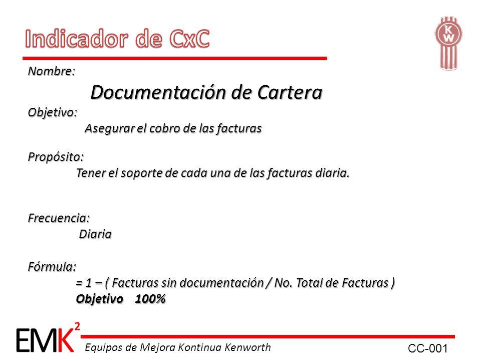 Equipos de Mejora Kontinua Kenworth Nombre: Documentación de Cartera Documentación de Cartera Objetivo: Asegurar el cobro de las facturas Asegurar el