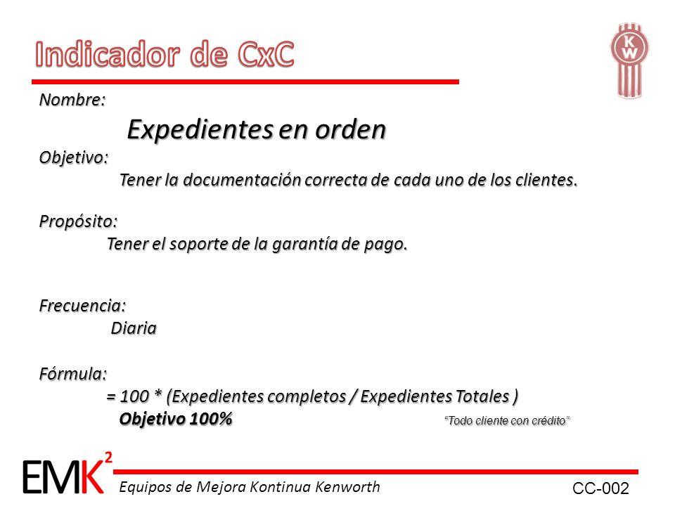 Equipos de Mejora Kontinua Kenworth Nombre: Expedientes en orden Expedientes en orden Objetivo: Tener la documentación correcta de cada uno de los cli