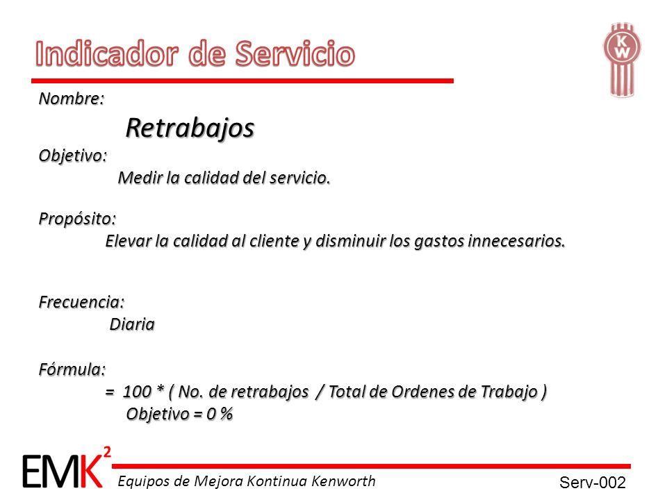 Equipos de Mejora Kontinua Kenworth Nombre: Retrabajos Retrabajos Objetivo: Medir la calidad del servicio. Medir la calidad del servicio. Propósito: E