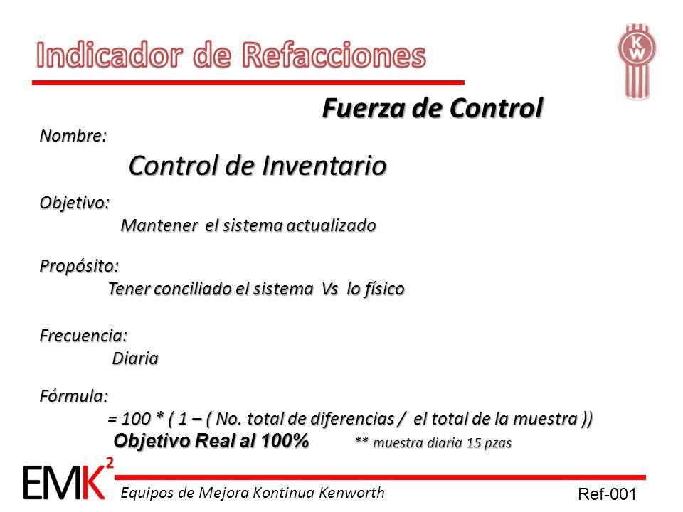 Equipos de Mejora Kontinua Kenworth Nombre: Control de Inventario Control de Inventario Objetivo: Mantener el sistema actualizado Mantener el sistema