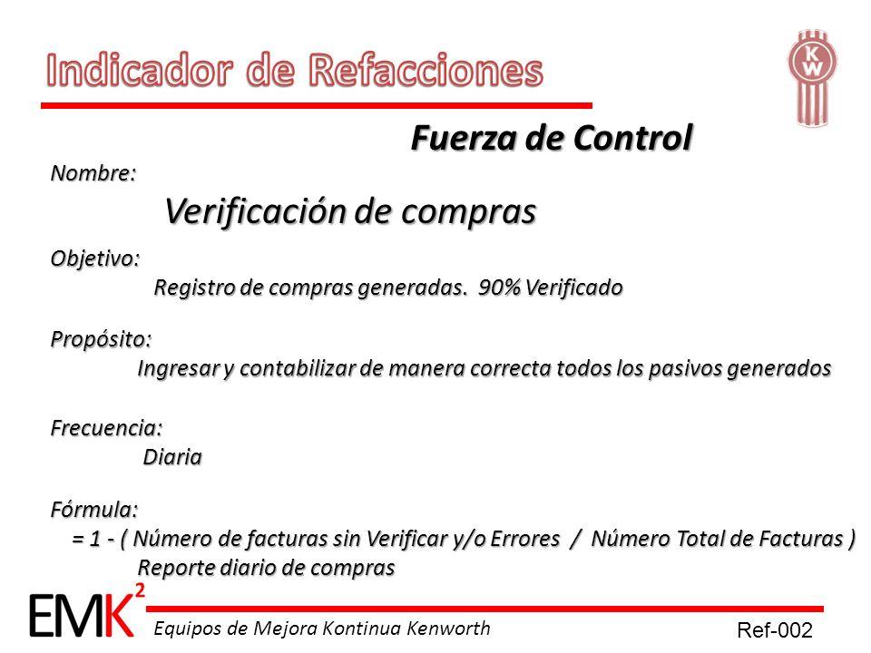 Equipos de Mejora Kontinua Kenworth Nombre: Verificación de compras Verificación de compras Objetivo: Registro de compras generadas. 90% Verificado Re