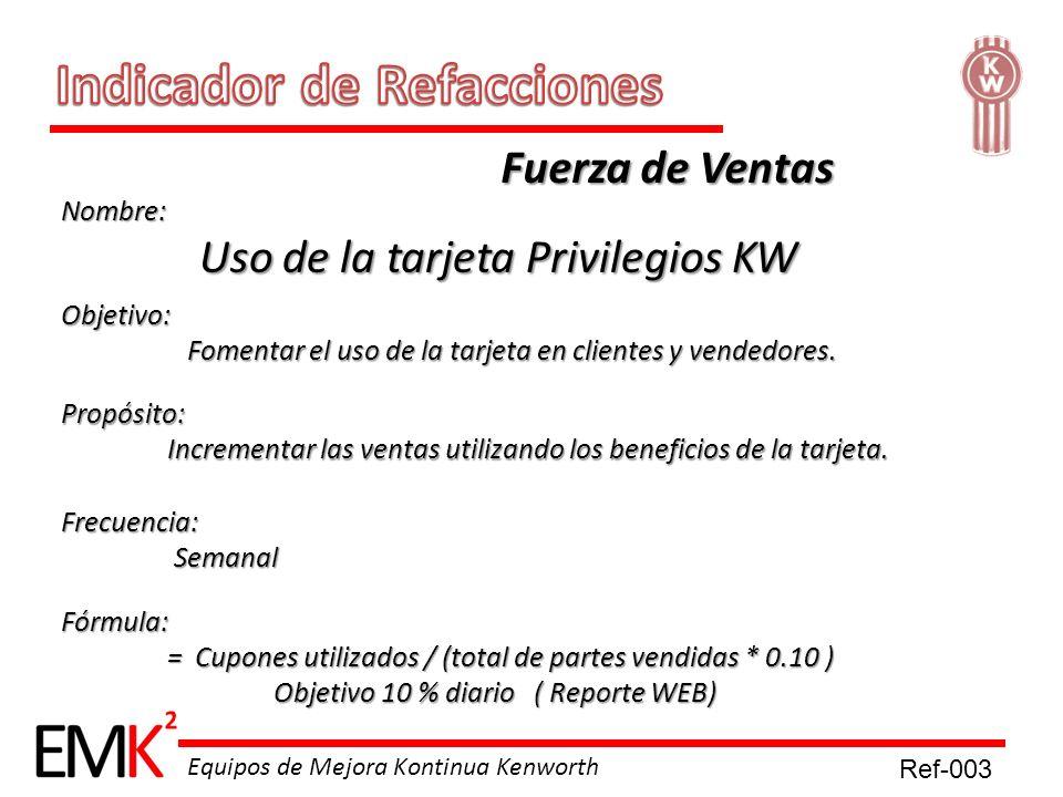 Equipos de Mejora Kontinua Kenworth Nombre: Uso de la tarjeta Privilegios KW Uso de la tarjeta Privilegios KW Objetivo: Fomentar el uso de la tarjeta