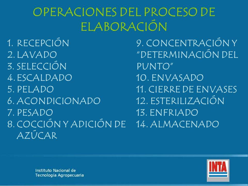 OPERACIONES DEL PROCESO DE ELABORACIÓN 1.RECEPCIÓN 2.LAVADO 3.SELECCIÓN 4.ESCALDADO 5.PELADO 6.ACONDICIONADO 7.PESADO 8.COCCIÓN Y ADICIÓN DE AZÚCAR 9.