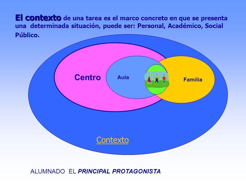 Centro Familia Aula Contexto ALUMNADO EL PRINCIPAL PROTAGONISTA El contexto El contexto de una tarea es el marco concreto en que se presenta una deter