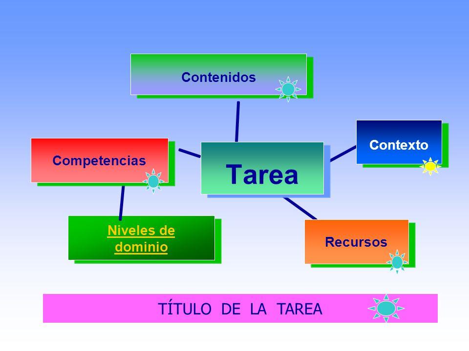 Tarea ContenidosContexto RecursosCompetencias Niveles de dominio TÍTULO DE LA TAREA