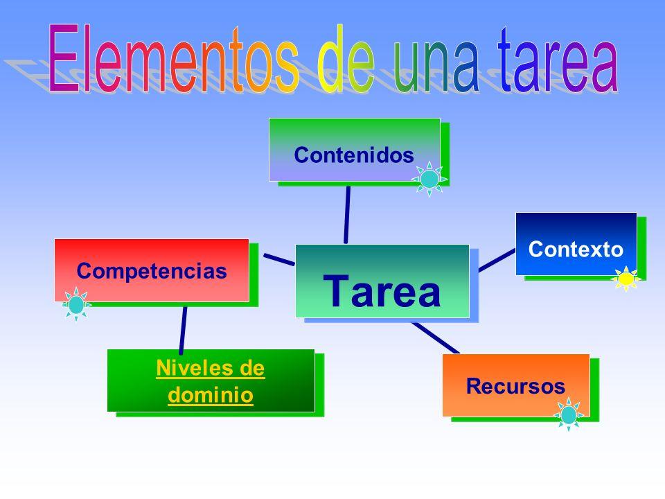 Tarea ContenidosContexto RecursosCompetencias Niveles de dominio
