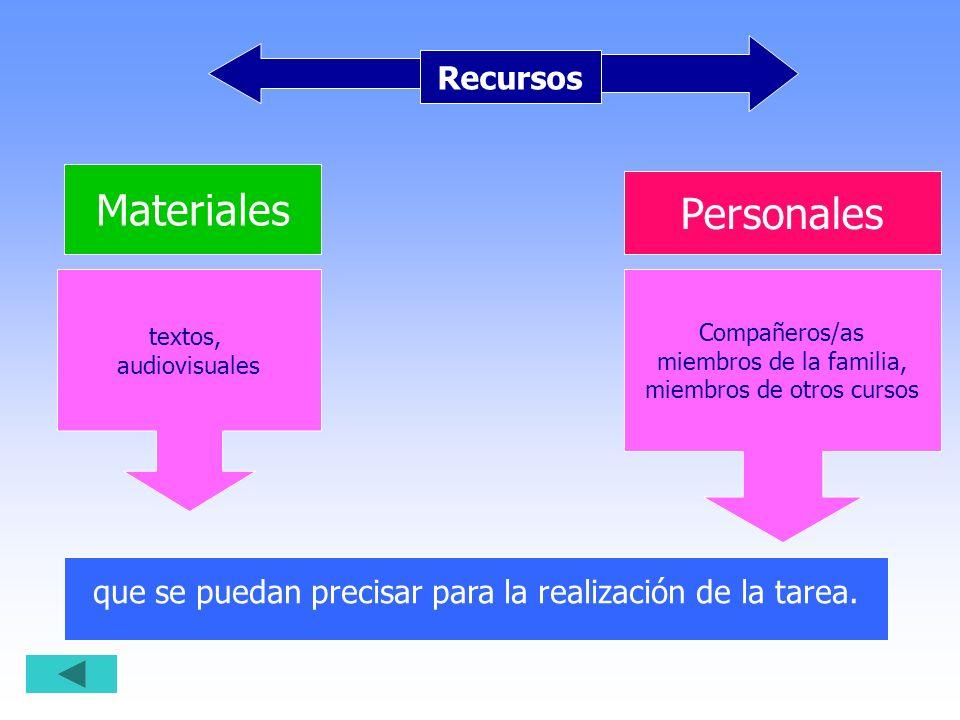Materiales Personales textos, audiovisuales Compañeros/as miembros de la familia, miembros de otros cursos que se puedan precisar para la realización