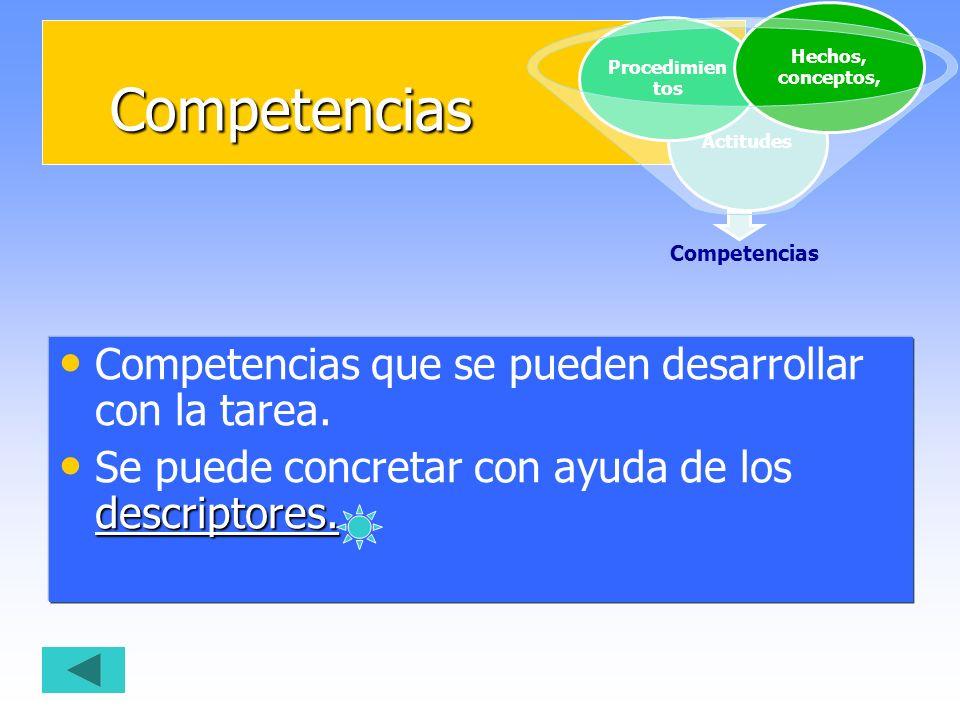 Competencias Competencias que se pueden desarrollar con la tarea. descriptores. Se puede concretar con ayuda de los descriptores. Competencias Actitud