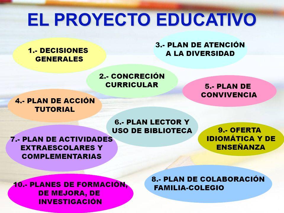 1.- DECISIONES GENERALES 2.- CONCRECIÓN CURRICULAR 3.- PLAN DE ATENCIÓN A LA DIVERSIDAD 4.- PLAN DE ACCIÓN TUTORIAL 5.- PLAN DE CONVIVENCIA 6.- PLAN L