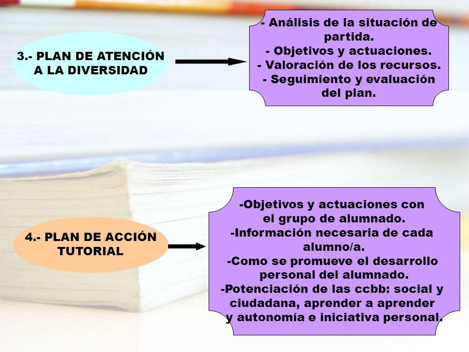 3.- PLAN DE ATENCIÓN A LA DIVERSIDAD - Análisis de la situación de partida. - Objetivos y actuaciones. - Valoración de los recursos. - Seguimiento y e