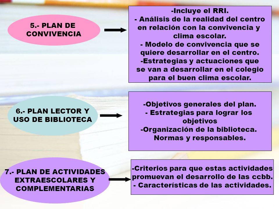5.- PLAN DE CONVIVENCIA -Incluye el RRI. - Análisis de la realidad del centro en relación con la convivencia y clima escolar. - Modelo de convivencia