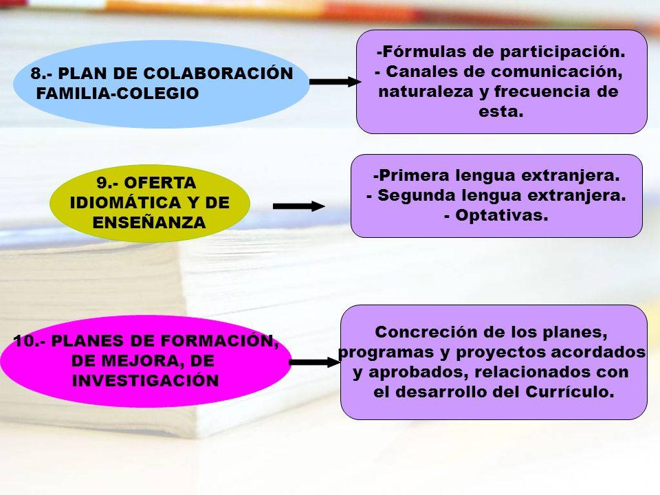 8.- PLAN DE COLABORACIÓN FAMILIA-COLEGIO -Fórmulas de participación. - Canales de comunicación, naturaleza y frecuencia de esta. 9.- OFERTA IDIOMÁTICA