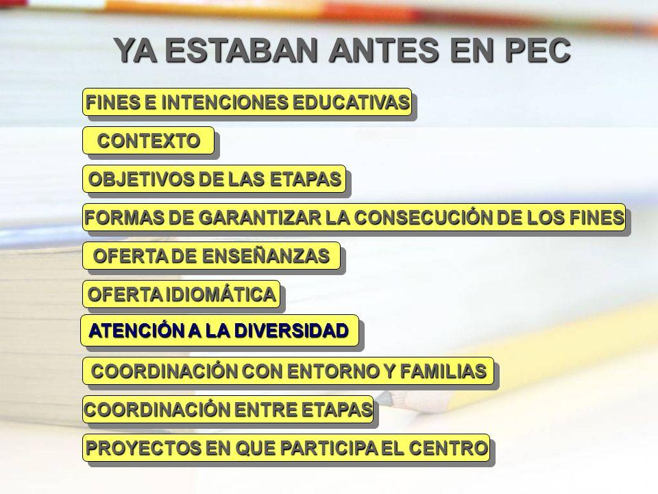 YA ESTABAN ANTES EN PEC FINES E INTENCIONES EDUCATIVAS CONTEXTOCONTEXTO OBJETIVOS DE LAS ETAPAS FORMAS DE GARANTIZAR LA CONSECUCIÓN DE LOS FINES OFERT