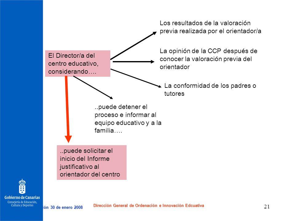 Resolución 30 de enero 2008 Resolución 30 de enero 2008 Dirección General de Ordenación e Innovación Edcuativa 21 El Director/a del centro educativo,