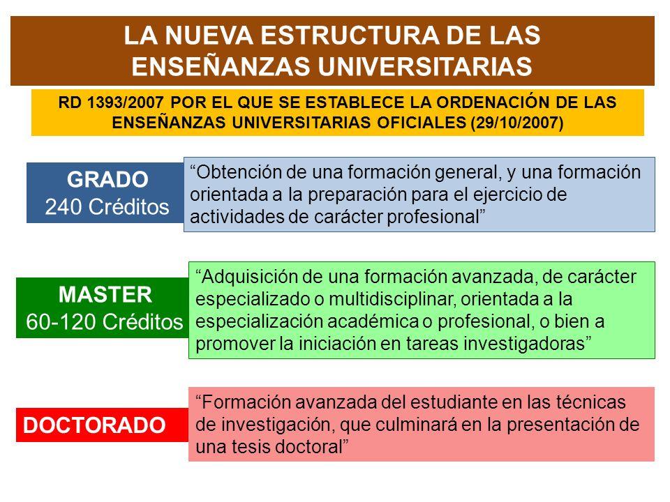 LA NUEVA ESTRUCTURA DE LAS ENSEÑANZAS UNIVERSITARIAS RD 1393/2007 POR EL QUE SE ESTABLECE LA ORDENACIÓN DE LAS ENSEÑANZAS UNIVERSITARIAS OFICIALES (29