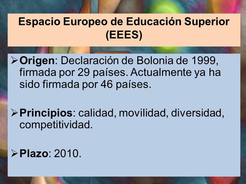 Espacio Europeo de Educación Superior (EEES) Origen: Declaración de Bolonia de 1999, firmada por 29 países. Actualmente ya ha sido firmada por 46 país