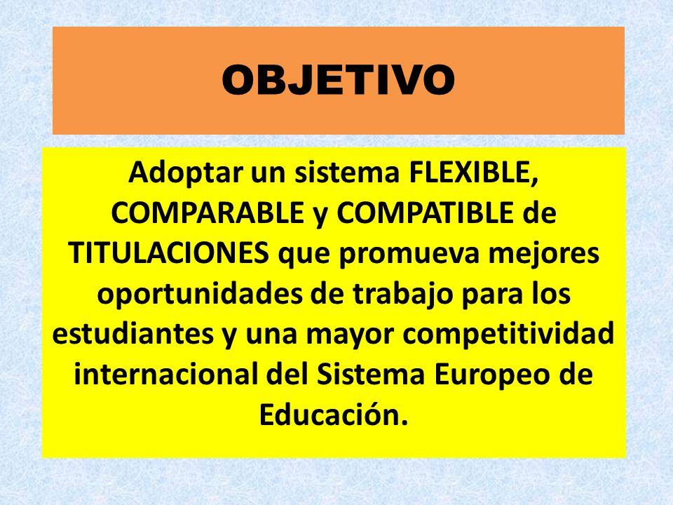OBJETIVO Adoptar un sistema FLEXIBLE, COMPARABLE y COMPATIBLE de TITULACIONES que promueva mejores oportunidades de trabajo para los estudiantes y una