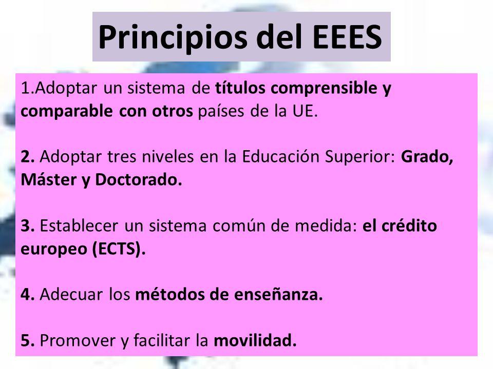 1.Adoptar un sistema de títulos comprensible y comparable con otros países de la UE. 2. Adoptar tres niveles en la Educación Superior: Grado, Máster y