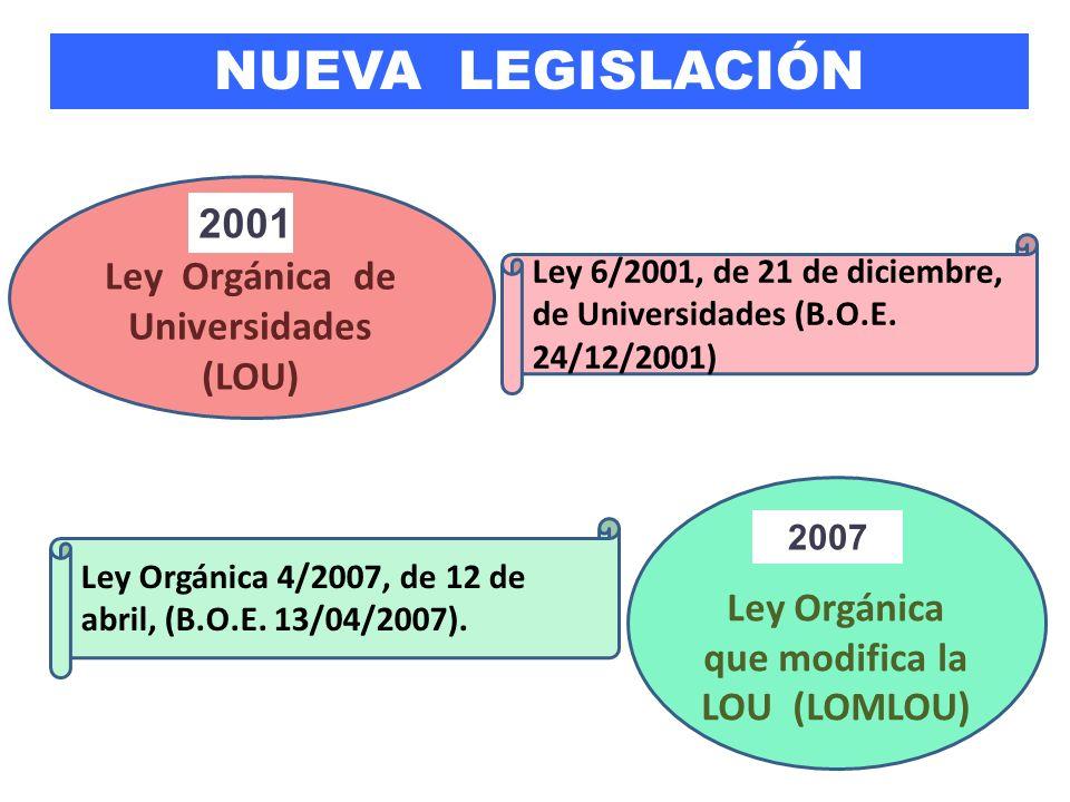 NUEVA LEGISLACIÓN Ley Orgánica de Universidades (LOU) Ley Orgánica que modifica la LOU (LOMLOU) 2007 2001 Ley 6/2001, de 21 de diciembre, de Universid