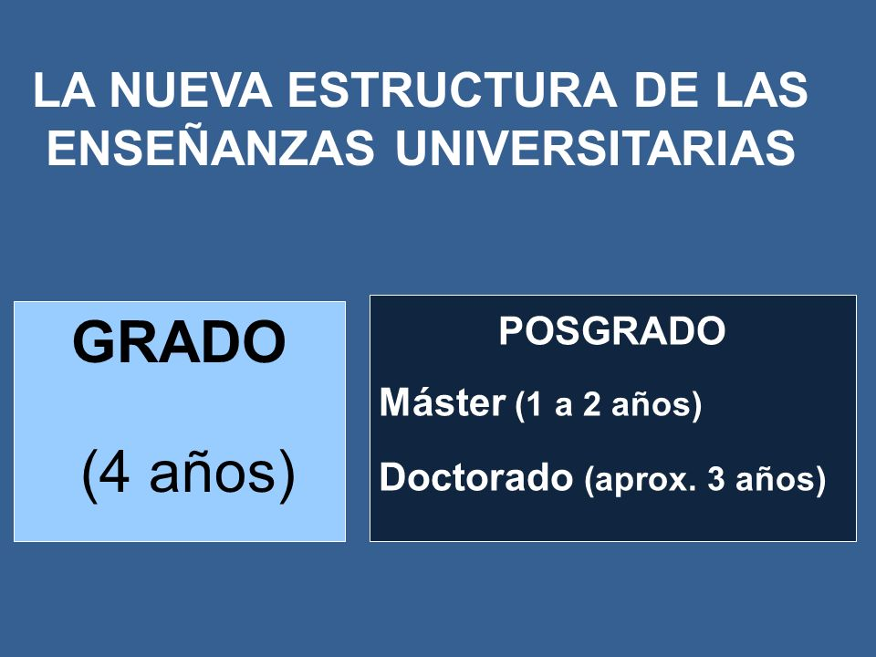 GRADO (4 años) POSGRADO Máster (1 a 2 años) Doctorado (aprox. 3 años) LA NUEVA ESTRUCTURA DE LAS ENSEÑANZAS UNIVERSITARIAS