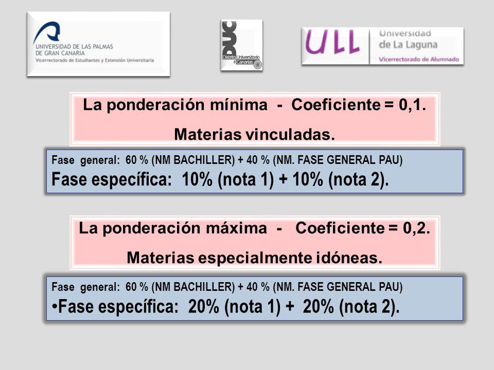 Fase general: 60 % (NM BACHILLER) + 40 % (NM. FASE GENERAL PAU) Fase específica: 10% (nota 1) + 10% (nota 2). Fase general: 60 % (NM BACHILLER) + 40 %