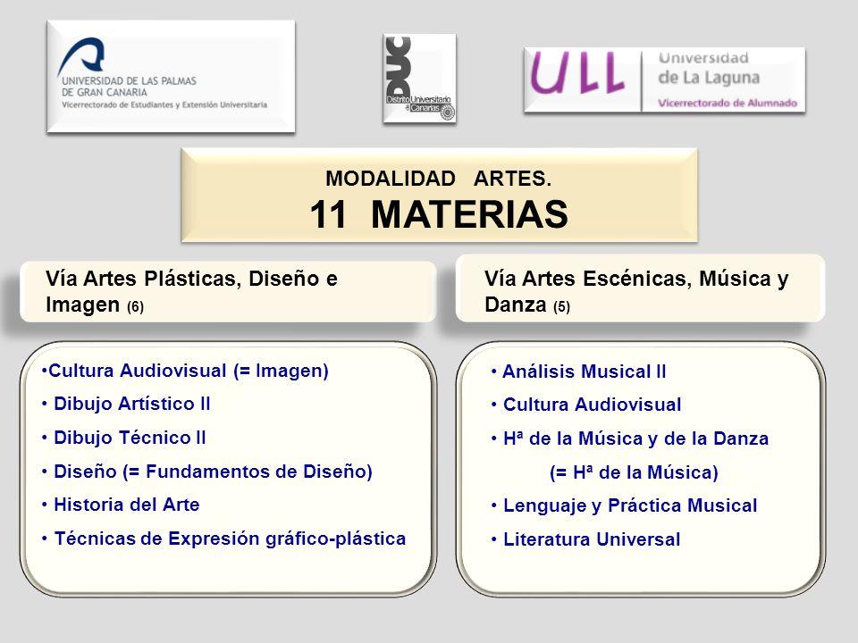 MODALIDAD ARTES. 11 MATERIAS MODALIDAD ARTES. 11 MATERIAS Cultura Audiovisual (= Imagen) Dibujo Artístico II Dibujo Técnico II Diseño (= Fundamentos d