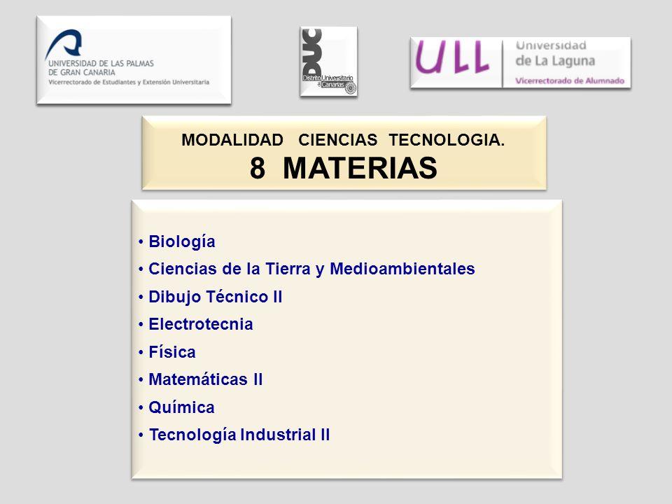 MODALIDAD CIENCIAS TECNOLOGIA. 8 MATERIAS MODALIDAD CIENCIAS TECNOLOGIA. 8 MATERIAS Biología Ciencias de la Tierra y Medioambientales Dibujo Técnico I