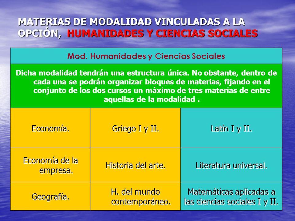 Bachillerato de Ciencias y Tecnología Materias de modalidad (Obligatorias) Mod.