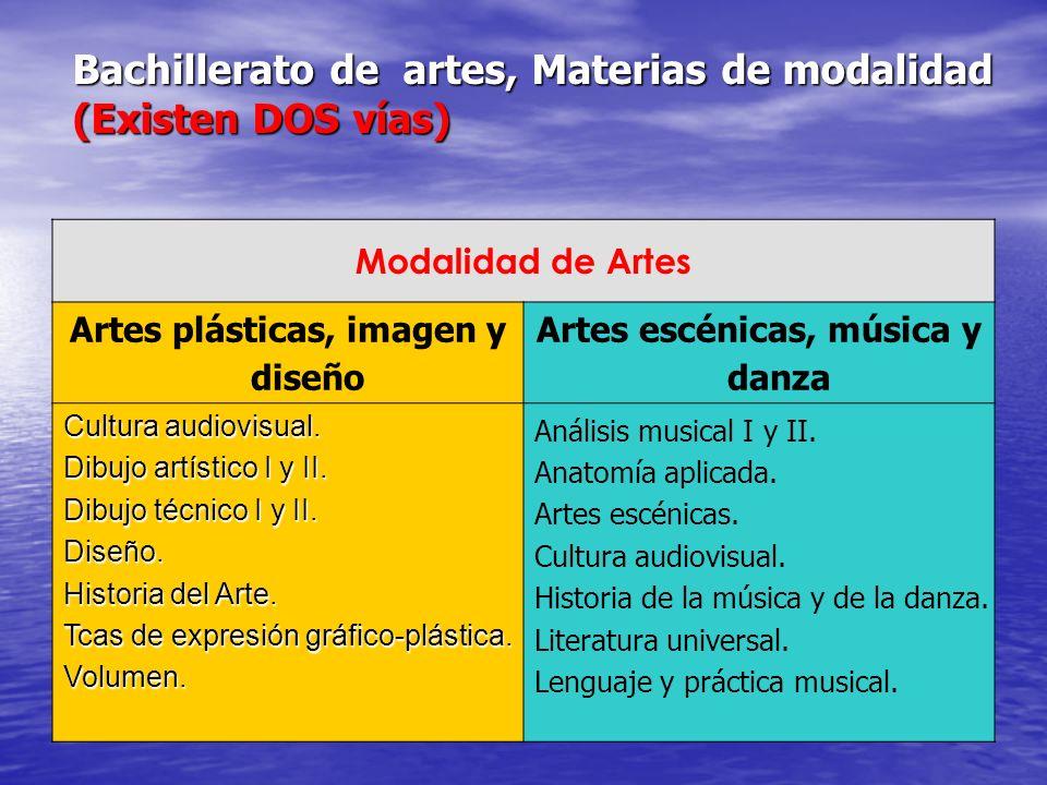 Ejemplos de Titulaciones Universitarias Mod.Humanidades y CC Sociales - Educación Social - Gestión y Admn.