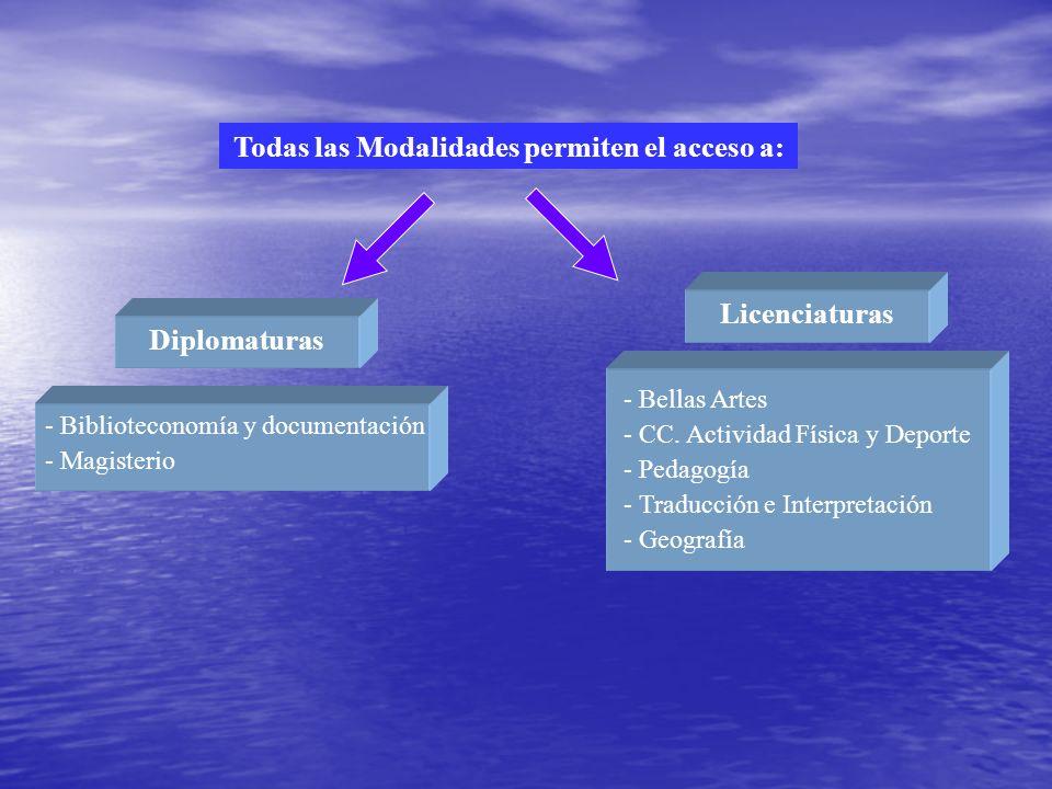 Mod. Artes - Ingeniero T. Diseño Industrial - Turismo - CC.