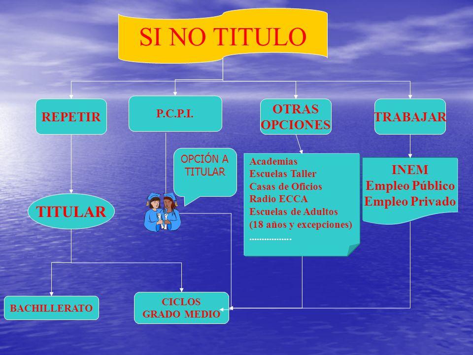 SI NO TITULO REPETIR P.C.P.I.